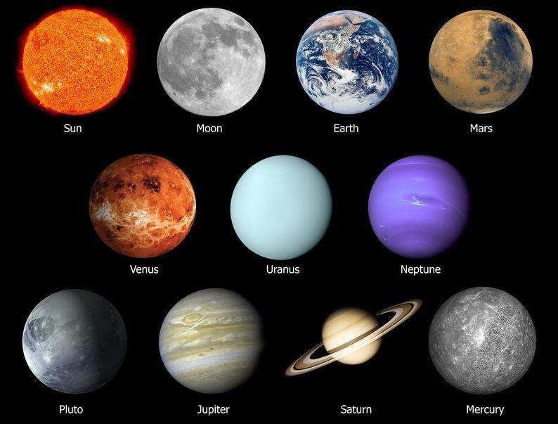 Планеты в гороскопе