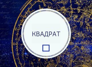 Квадрат в астрологии